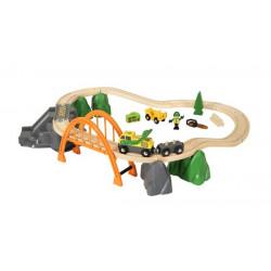 Circuito de Tren el Bosque...