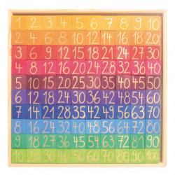 Tablero numérico Grimms